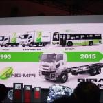 東京モーターショーで再提案された天然ガストラック